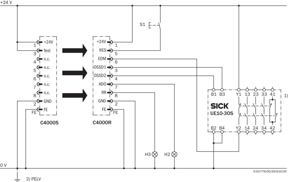 exemple de c blage barrage immat riel de s curit c4000 sur un relais de s curit ue10 3os. Black Bedroom Furniture Sets. Home Design Ideas